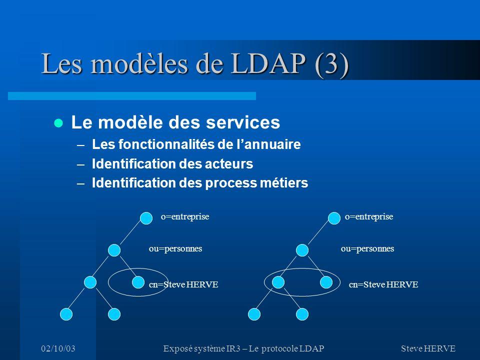 Steve HERVE 02/10/03Exposé système IR3 – Le protocole LDAP Les modèles de LDAP (3) Le modèle des services –Les fonctionnalités de lannuaire –Identific