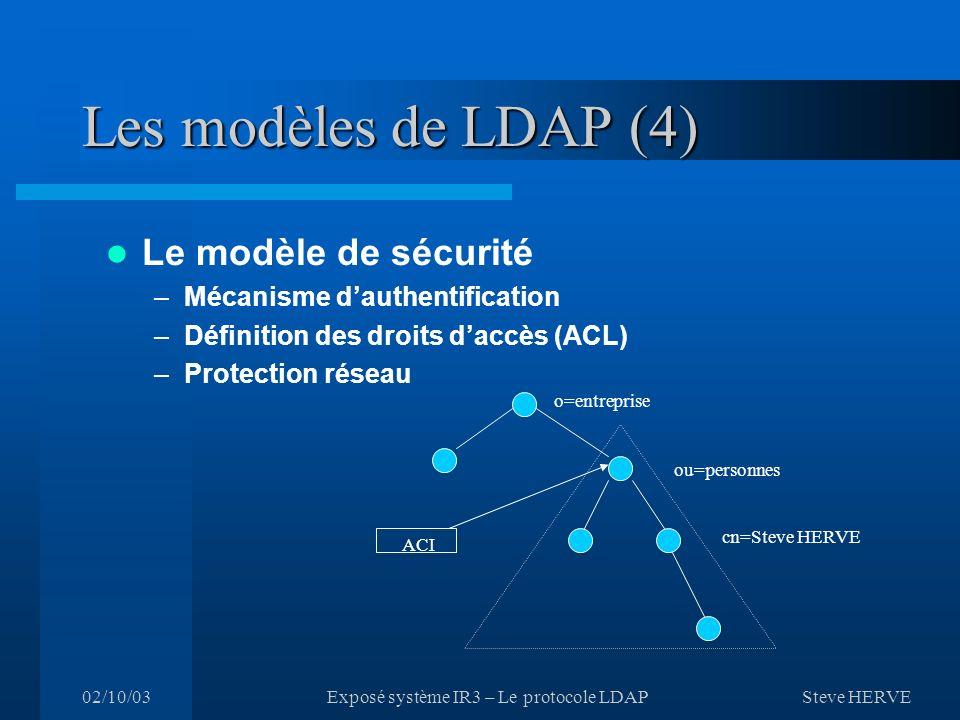 Steve HERVE 02/10/03Exposé système IR3 – Le protocole LDAP Les modèles de LDAP (4) Le modèle de sécurité –Mécanisme dauthentification –Définition des droits daccès (ACL) –Protection réseau ACI o=entreprise ou=personnes cn=Steve HERVE