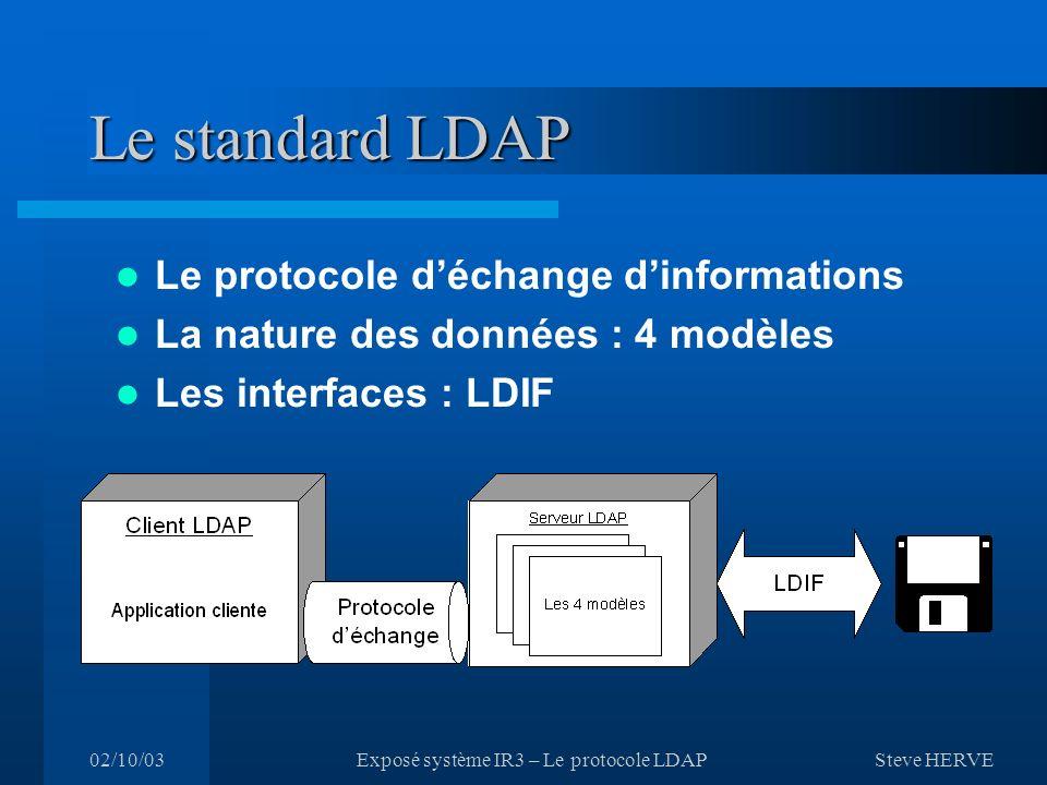 Steve HERVE 02/10/03Exposé système IR3 – Le protocole LDAP Le standard LDAP Le protocole déchange dinformations La nature des données : 4 modèles Les interfaces : LDIF
