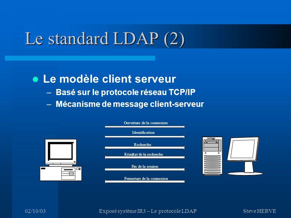 Steve HERVE 02/10/03Exposé système IR3 – Le protocole LDAP Le standard LDAP (2) Le modèle client serveur –Basé sur le protocole réseau TCP/IP –Mécanis