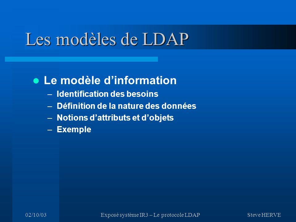 Steve HERVE 02/10/03Exposé système IR3 – Le protocole LDAP Les modèles de LDAP Le modèle dinformation –Identification des besoins –Définition de la nature des données –Notions dattributs et dobjets –Exemple
