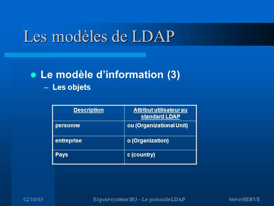 Steve HERVE 02/10/03Exposé système IR3 – Le protocole LDAP Les modèles de LDAP Le modèle dinformation (3) –Les objets DescriptionAttribut utilisateur au standard LDAP personneou (Organizational Unit) entrepriseo (Organization) Paysc (country)