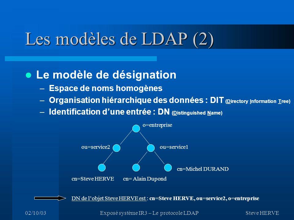 Steve HERVE 02/10/03Exposé système IR3 – Le protocole LDAP Les modèles de LDAP (2) Le modèle de désignation –Espace de noms homogènes –Organisation hiérarchique des données : DIT (Directory Information Tree) –Identification dune entrée : DN (Distinguished Name) cn=Steve HERVEcn= Alain Dupond cn=Michel DURAND o=entreprise ou=service1ou=service2 DN de lobjet Steve HERVE est : cn=Steve HERVE, ou=service2, o=entreprise