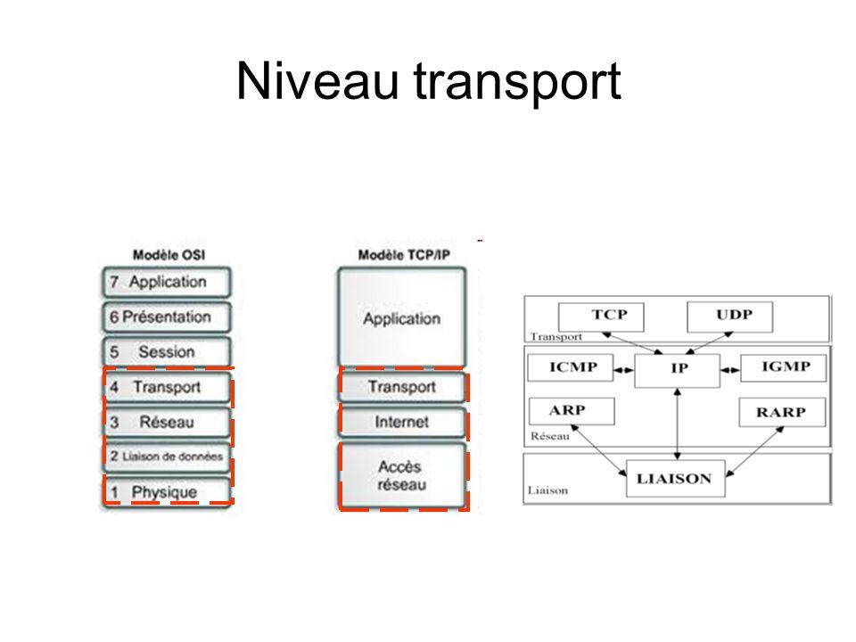 Niveau transport