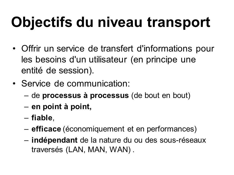 Objectifs du niveau transport Offrir un service de transfert d'informations pour les besoins d'un utilisateur (en principe une entité de session). Ser