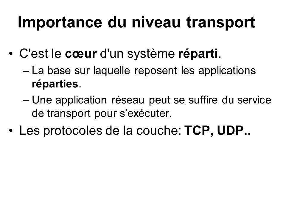 Importance du niveau transport C'est le cœur d'un système réparti. –La base sur laquelle reposent les applications réparties. –Une application réseau