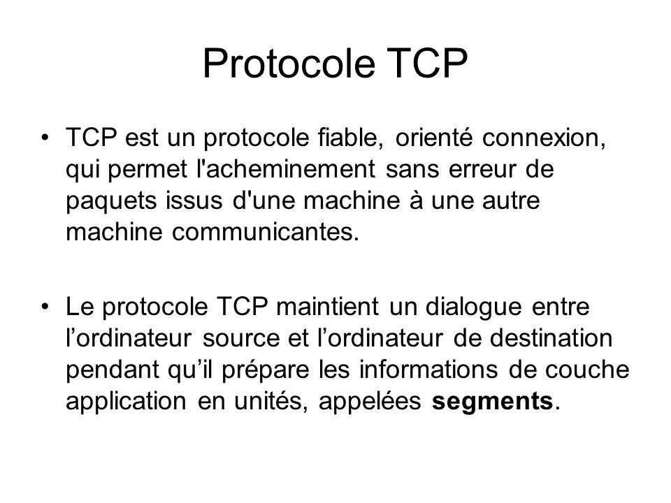 Protocole TCP TCP est un protocole fiable, orienté connexion, qui permet l'acheminement sans erreur de paquets issus d'une machine à une autre machine