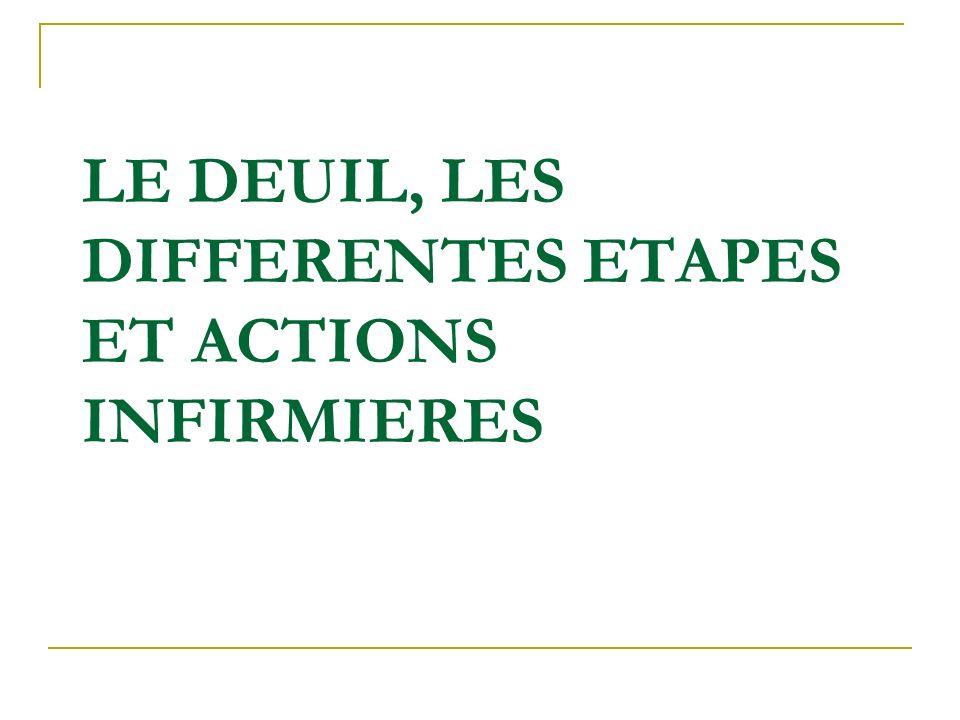 LE DEUIL, LES DIFFERENTES ETAPES ET ACTIONS INFIRMIERES