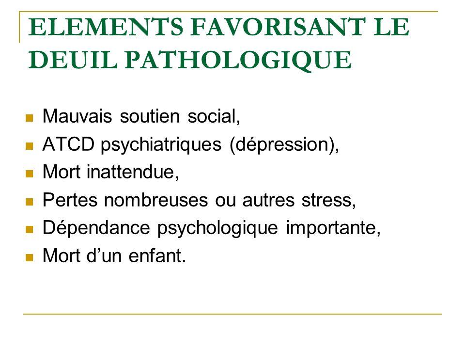 ELEMENTS FAVORISANT LE DEUIL PATHOLOGIQUE Mauvais soutien social, ATCD psychiatriques (dépression), Mort inattendue, Pertes nombreuses ou autres stres