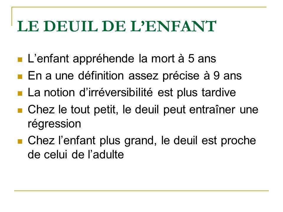 LE DEUIL DE LENFANT Lenfant appréhende la mort à 5 ans En a une définition assez précise à 9 ans La notion dirréversibilité est plus tardive Chez le t
