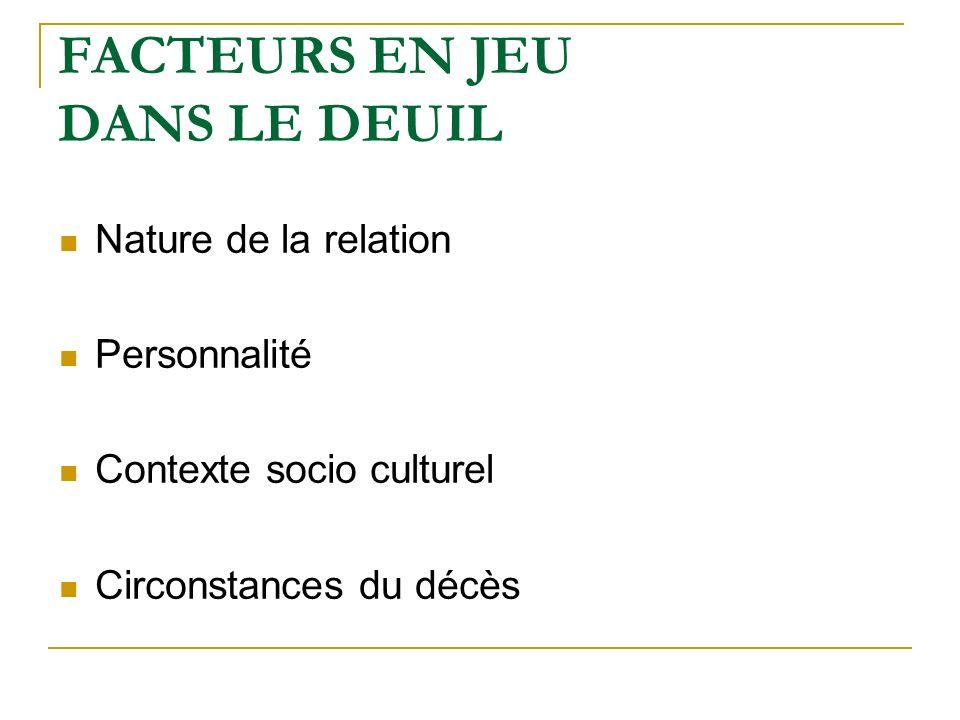 FACTEURS EN JEU DANS LE DEUIL Nature de la relation Personnalité Contexte socio culturel Circonstances du décès