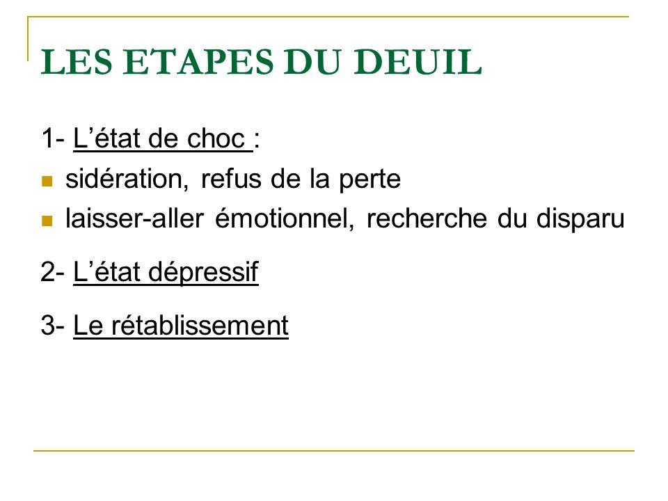 LES ETAPES DU DEUIL 1- Létat de choc : sidération, refus de la perte laisser-aller émotionnel, recherche du disparu 2- Létat dépressif 3- Le rétabliss