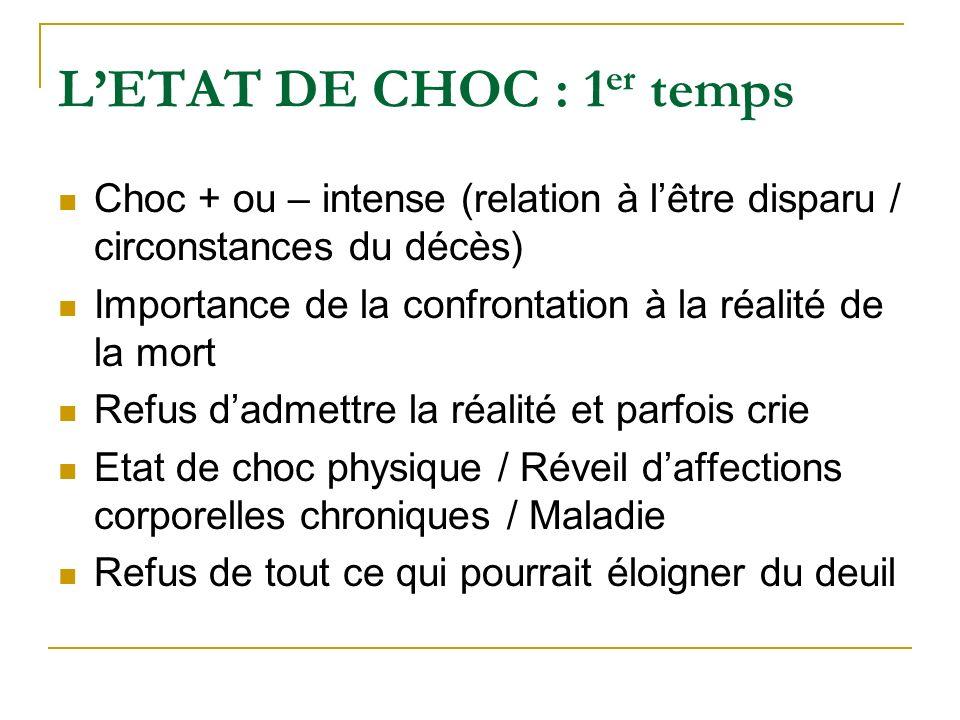 LETAT DE CHOC : 1 er temps Choc + ou – intense (relation à lêtre disparu / circonstances du décès) Importance de la confrontation à la réalité de la m