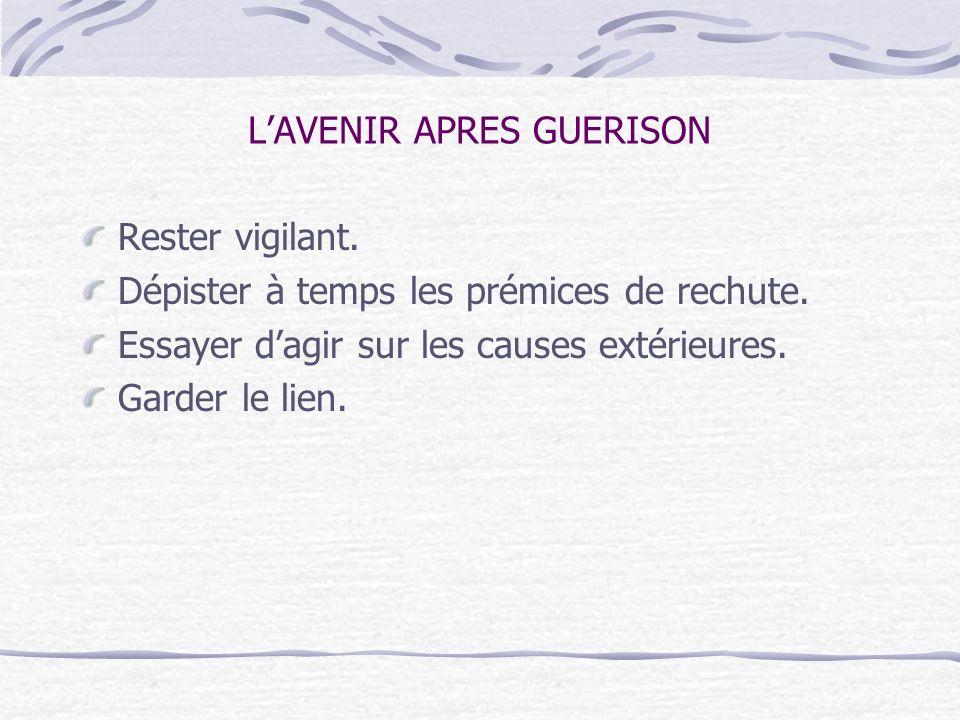 LAVENIR APRES GUERISON Rester vigilant. Dépister à temps les prémices de rechute. Essayer dagir sur les causes extérieures. Garder le lien.