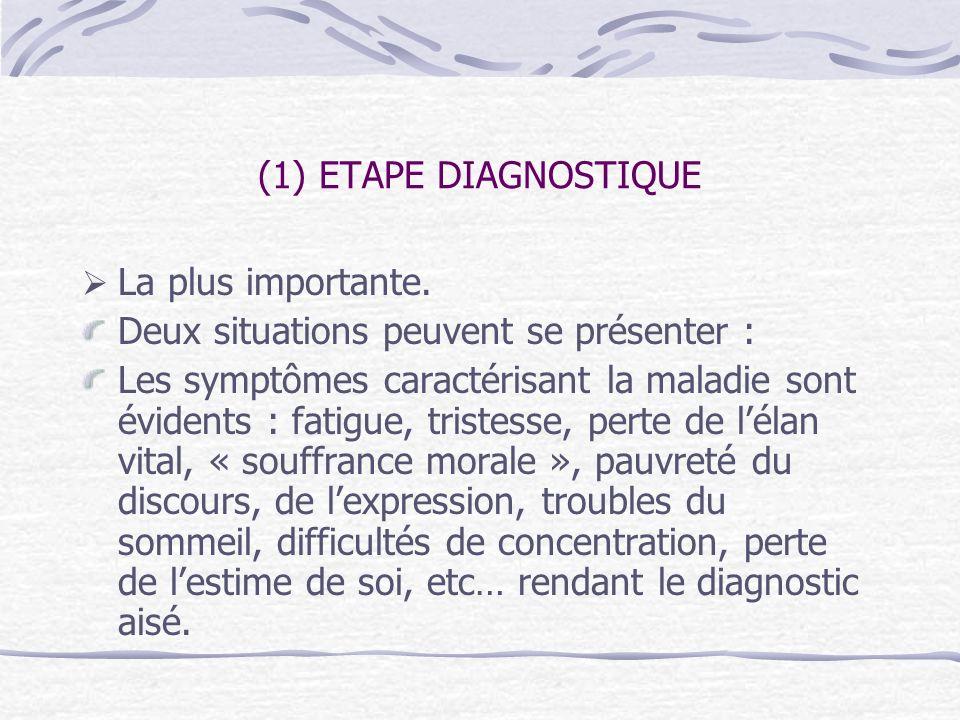 (1) ETAPE DIAGNOSTIQUE La plus importante. Deux situations peuvent se présenter : Les symptômes caractérisant la maladie sont évidents : fatigue, tris