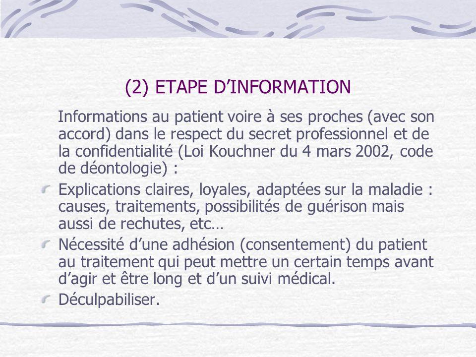 (2) ETAPE DINFORMATION Informations au patient voire à ses proches (avec son accord) dans le respect du secret professionnel et de la confidentialité