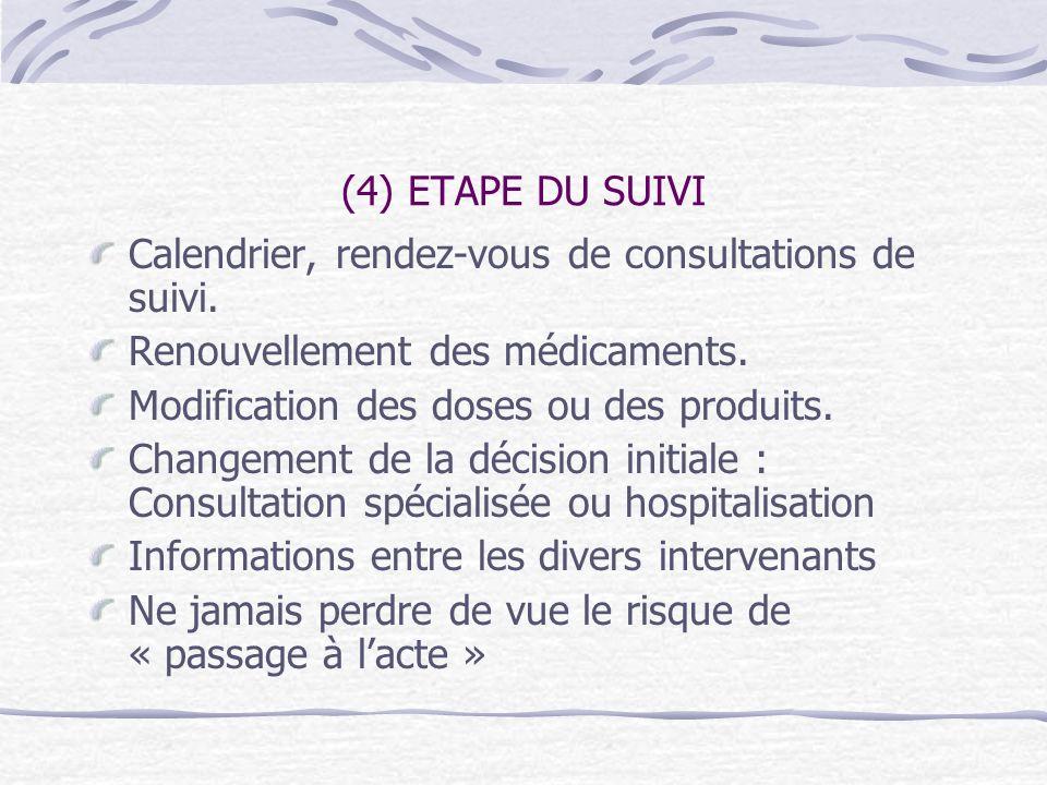 (4) ETAPE DU SUIVI Calendrier, rendez-vous de consultations de suivi. Renouvellement des médicaments. Modification des doses ou des produits. Changeme