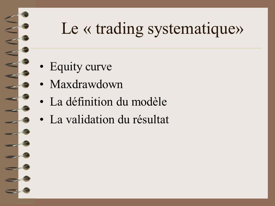 Le « trading systematique» Equity curve Maxdrawdown La définition du modèle La validation du résultat