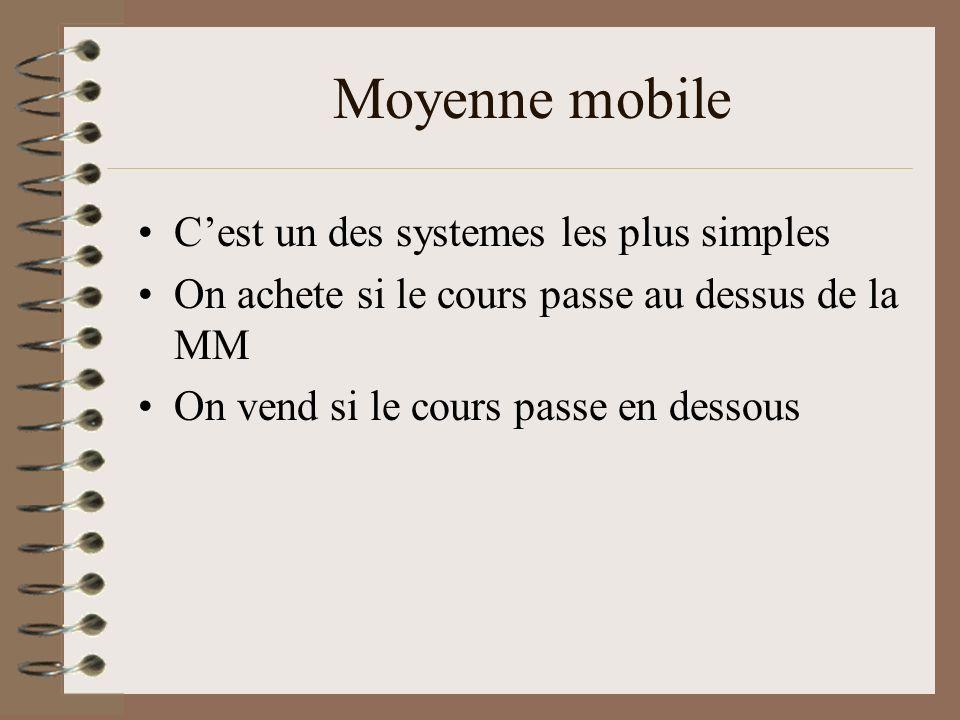 Moyenne mobile Cest un des systemes les plus simples On achete si le cours passe au dessus de la MM On vend si le cours passe en dessous