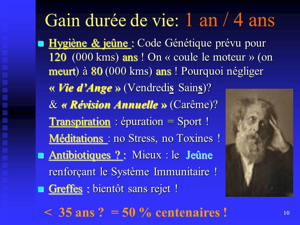 10 Gain durée de vie: 1 an / 4 ans Hygiène & jeûne : Code Génétique prévu pour 120 (000 kms) ans ! On « coule le moteur » (on meurt) à 80 (000 kms) an
