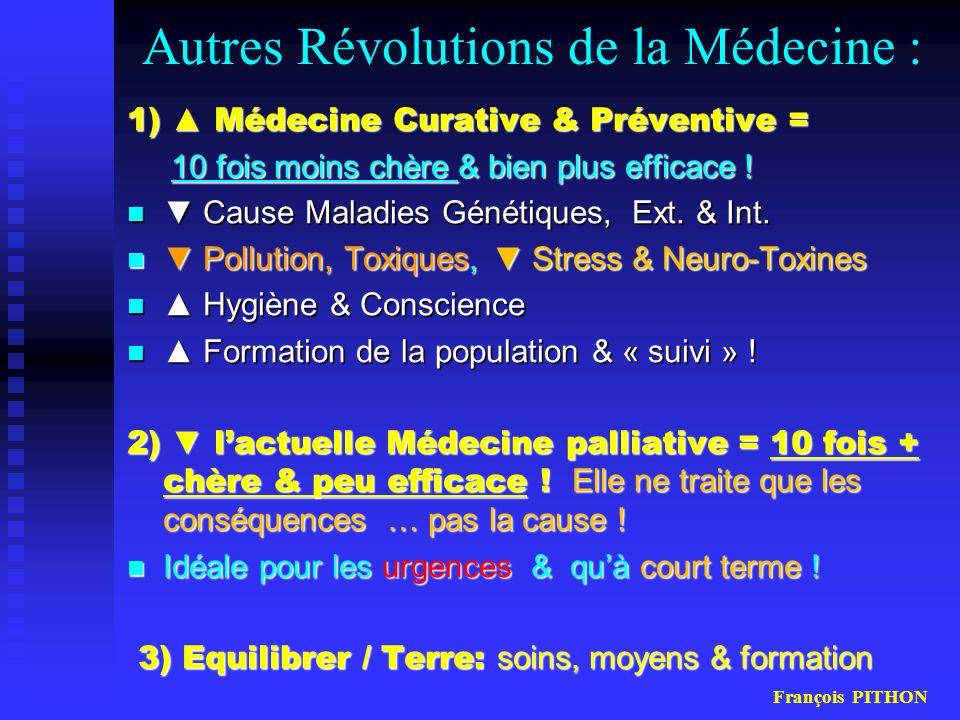 Autres Révolutions de la Médecine : 1) Médecine Curative & Préventive = 10 fois moins chère & bien plus efficace ! 10 fois moins chère & bien plus eff