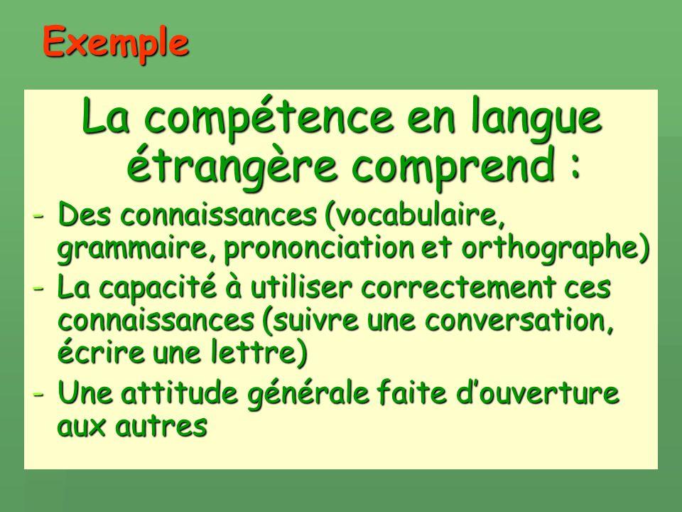 Exemple La compétence en langue étrangère comprend : -Des connaissances (vocabulaire, grammaire, prononciation et orthographe) -La capacité à utiliser correctement ces connaissances (suivre une conversation, écrire une lettre) -Une attitude générale faite douverture aux autres