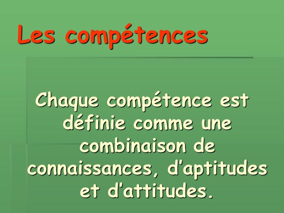 Les compétences Chaque compétence est définie comme une combinaison de connaissances, daptitudes et dattitudes.