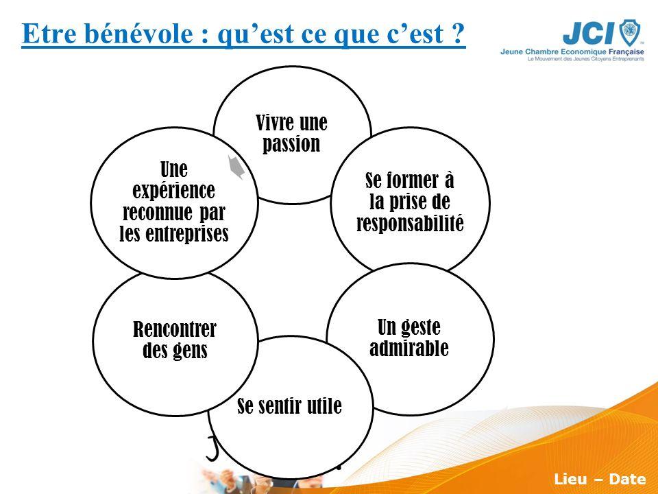 Conférence des Présidents Montargis 2009 Lieu – Date Etre bénévole : quest ce que cest ? Vivre une passion Se former à la prise de responsabilité Un g