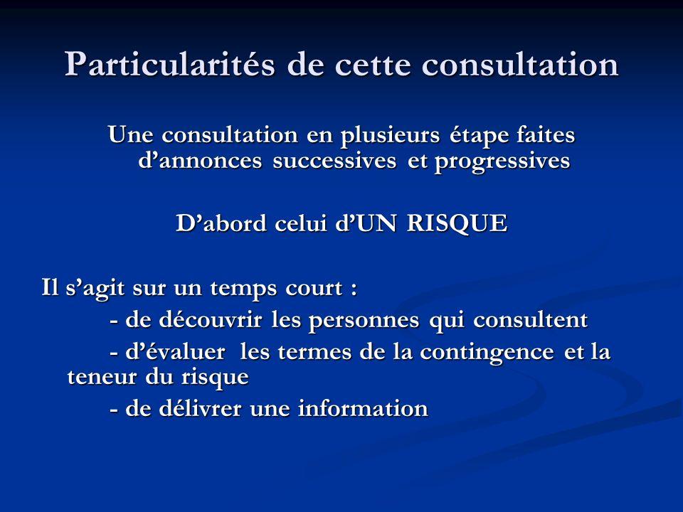 Particularités de cette consultation Une consultation en plusieurs étape faites dannonces successives et progressives Dabord celui dUN RISQUE Il sagit