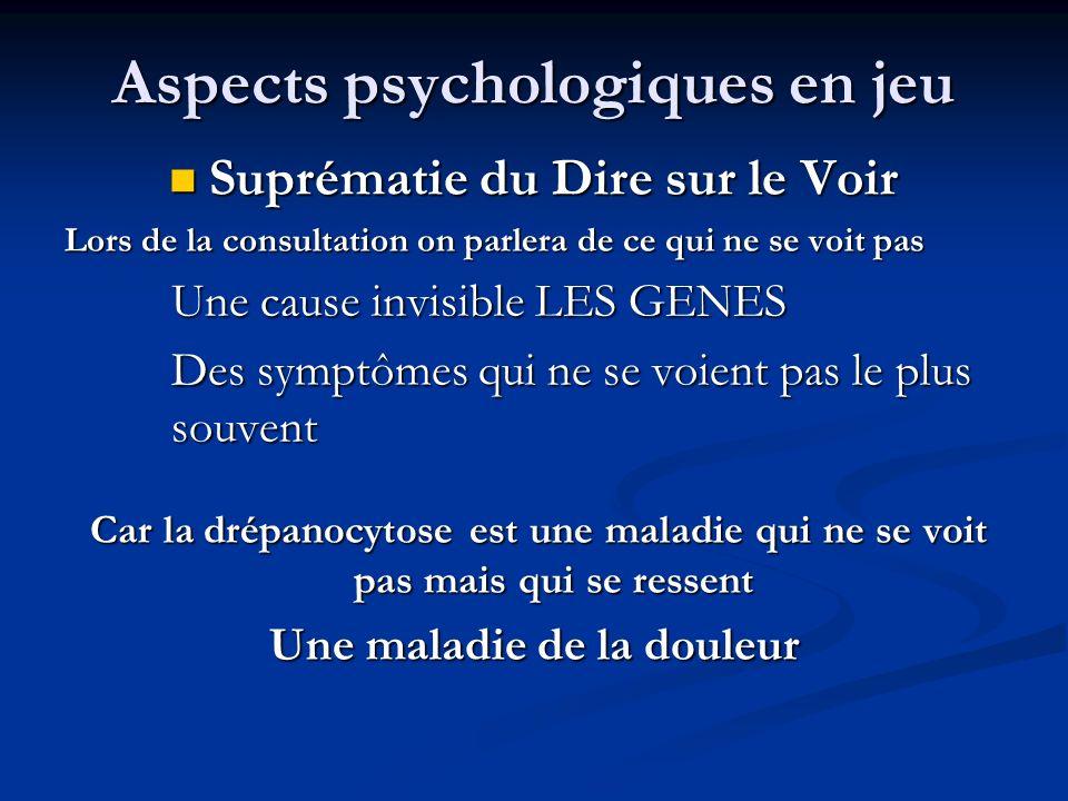 Aspects psychologiques en jeu Suprématie du Dire sur le Voir Suprématie du Dire sur le Voir Lors de la consultation on parlera de ce qui ne se voit pa