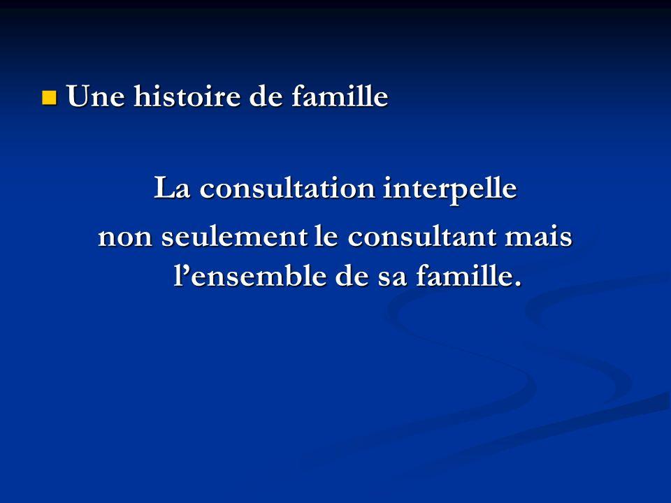 Une histoire de famille Une histoire de famille La consultation interpelle non seulement le consultant mais lensemble de sa famille.
