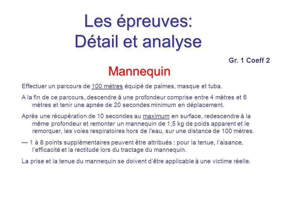 Les épreuves: Détail et analyse Mannequin Effectuer un parcours de 100 mètres équipé de palmes, masque et tuba.
