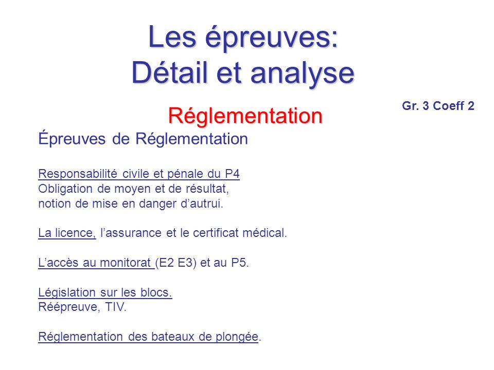 Les épreuves: Détail et analyse Réglementation Épreuves de Réglementation Responsabilité civile et pénale du P4 Obligation de moyen et de résultat, notion de mise en danger dautrui.