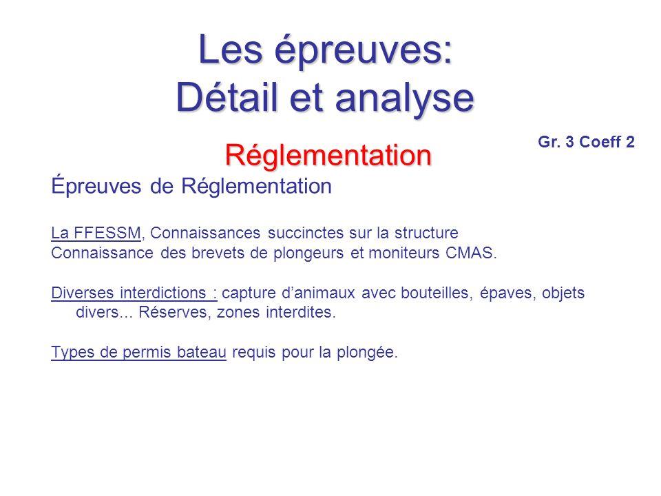 Les épreuves: Détail et analyse Réglementation Épreuves de Réglementation La FFESSM, Connaissances succinctes sur la structure Connaissance des brevets de plongeurs et moniteurs CMAS.