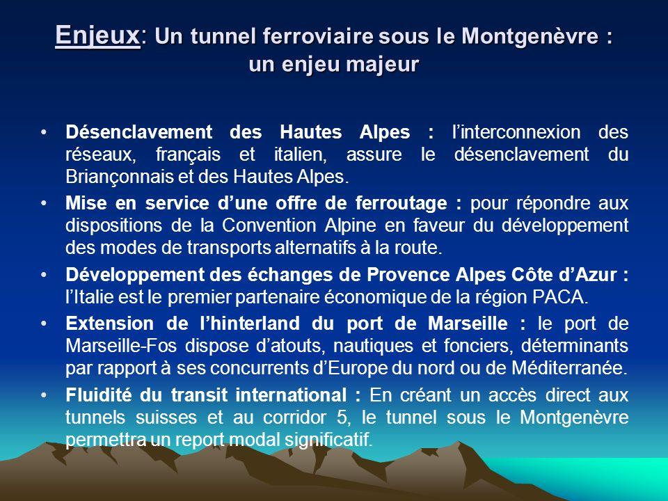 Désenclavement des Hautes Alpes : linterconnexion des réseaux, français et italien, assure le désenclavement du Briançonnais et des Hautes Alpes.