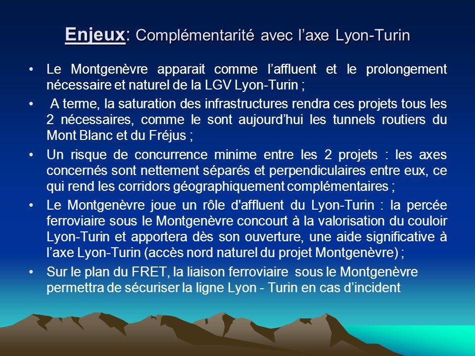 Le Montgenèvre apparait comme laffluent et le prolongement nécessaire et naturel de la LGV Lyon-Turin ; A terme, la saturation des infrastructures rendra ces projets tous les 2 nécessaires, comme le sont aujourdhui les tunnels routiers du Mont Blanc et du Fréjus ; Un risque de concurrence minime entre les 2 projets : les axes concernés sont nettement séparés et perpendiculaires entre eux, ce qui rend les corridors géographiquement complémentaires ; Le Montgenèvre joue un rôle d affluent du Lyon-Turin : la percée ferroviaire sous le Montgenèvre concourt à la valorisation du couloir Lyon-Turin et apportera dès son ouverture, une aide significative à laxe Lyon-Turin (accès nord naturel du projet Montgenèvre) ; Sur le plan du FRET, la liaison ferroviaire sous le Montgenèvre permettra de sécuriser la ligne Lyon - Turin en cas dincident Enjeux: Complémentarité avec laxe Lyon-Turin