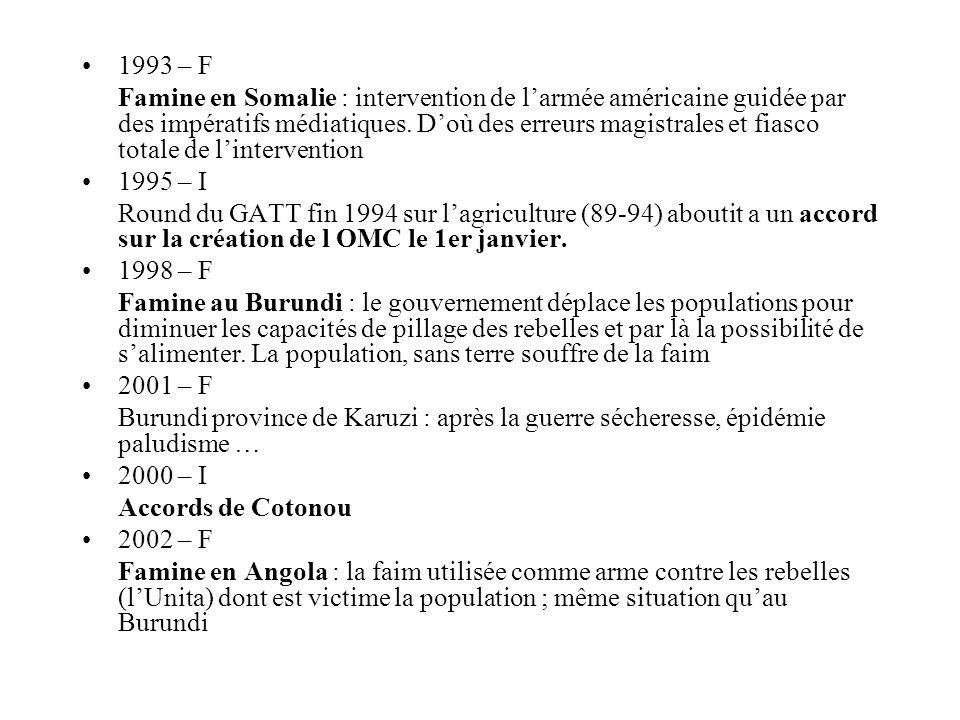 1993 – F Famine en Somalie : intervention de larmée américaine guidée par des impératifs médiatiques. Doù des erreurs magistrales et fiasco totale de