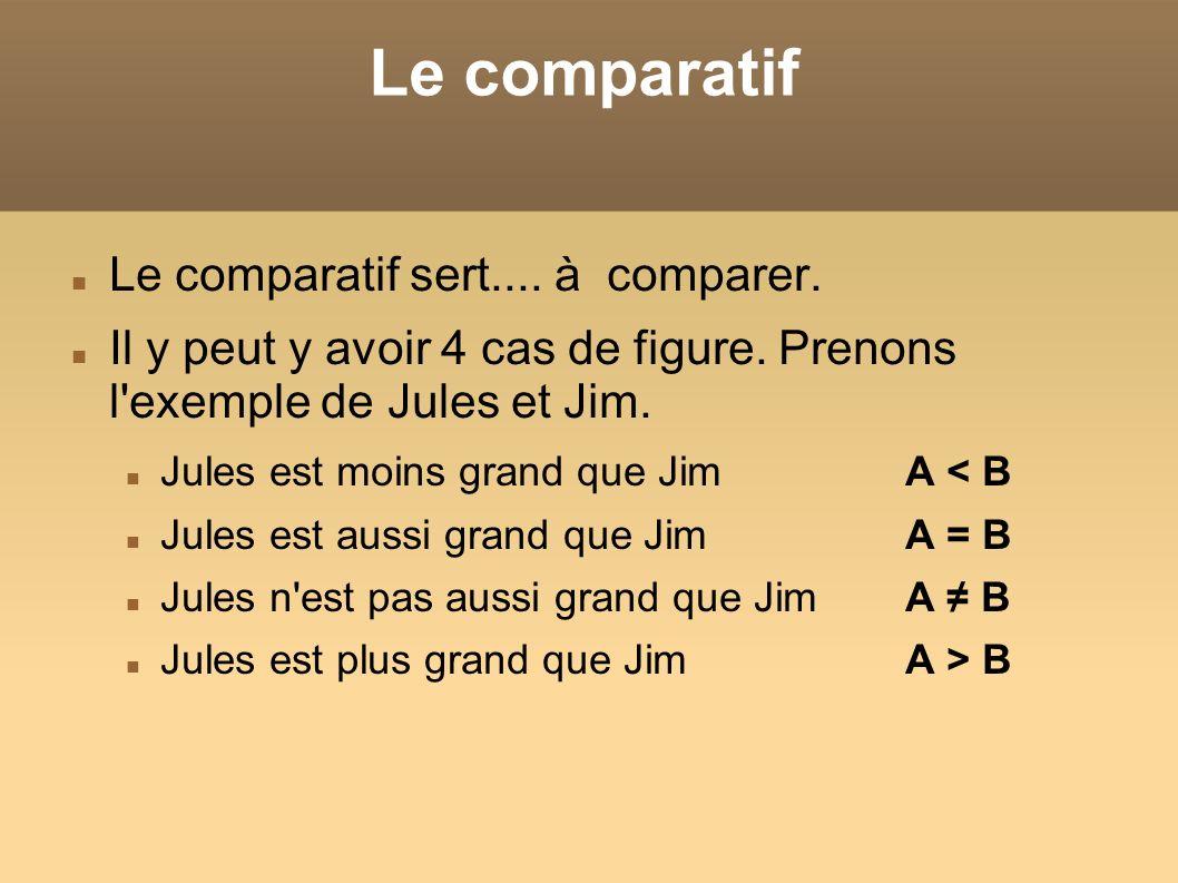 Le comparatif Le comparatif sert.... à comparer. Il y peut y avoir 4 cas de figure. Prenons l'exemple de Jules et Jim. Jules est moins grand que JimA