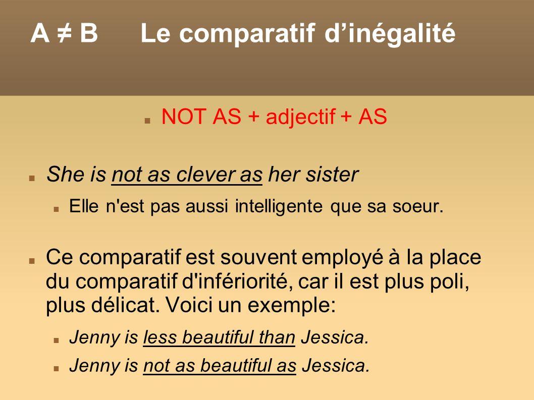 A B Le comparatif dinégalité NOT AS + adjectif + AS She is not as clever as her sister Elle n'est pas aussi intelligente que sa soeur. Ce comparatif e