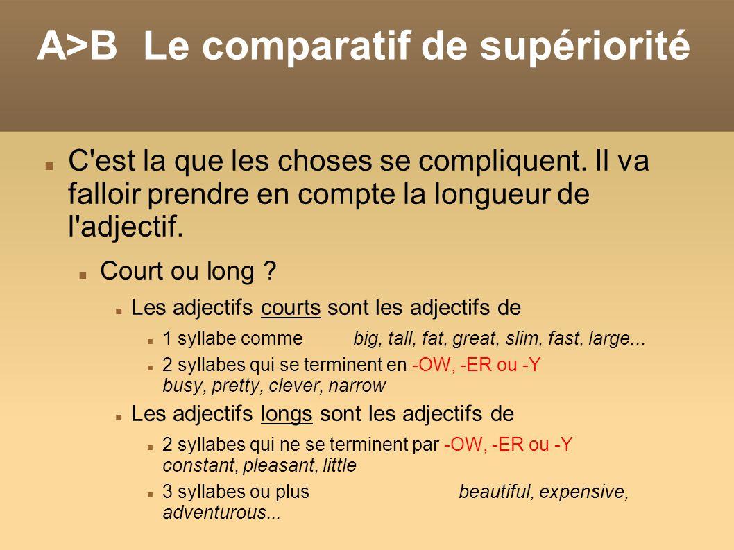 A>B Le comparatif de supériorité C'est la que les choses se compliquent. Il va falloir prendre en compte la longueur de l'adjectif. Court ou long ? Le
