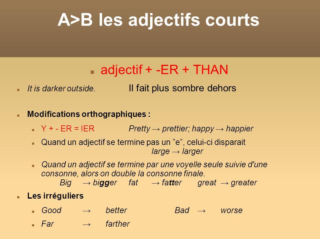 A>B les adjectifs courts adjectif + -ER + THAN It is darker outside. Il fait plus sombre dehors Modifications orthographiques : Y + - ER = IERPretty p