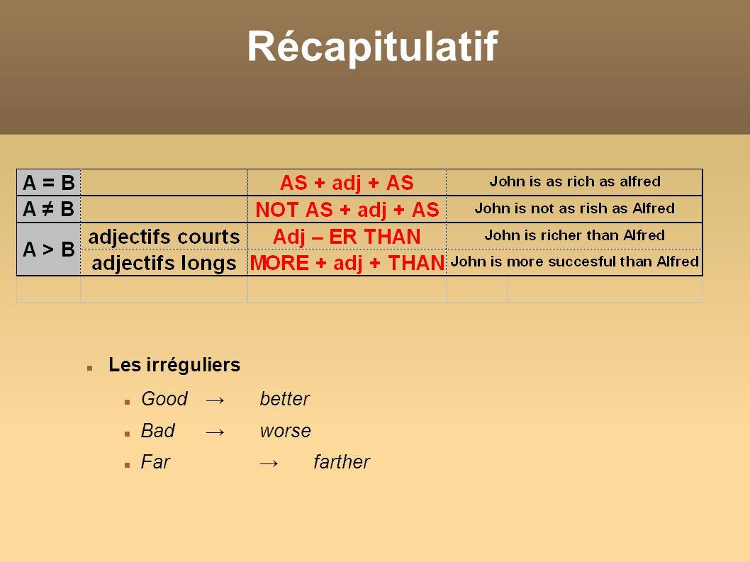 Récapitulatif Les irréguliers Good better Bad worse Farfarther