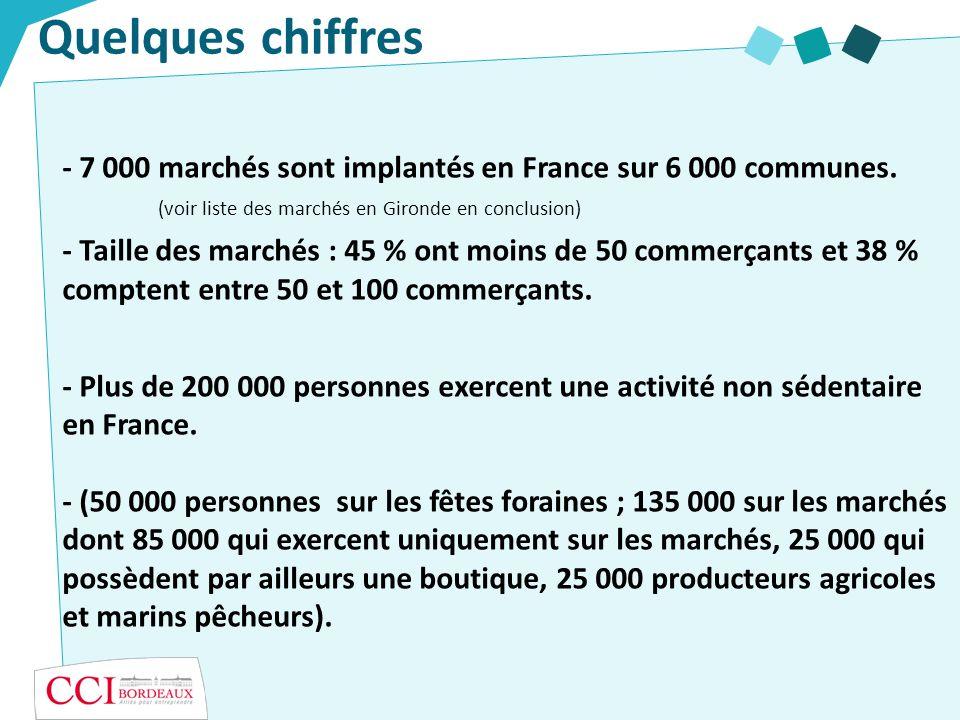 Quelques chiffres - 7 000 marchés sont implantés en France sur 6 000 communes.