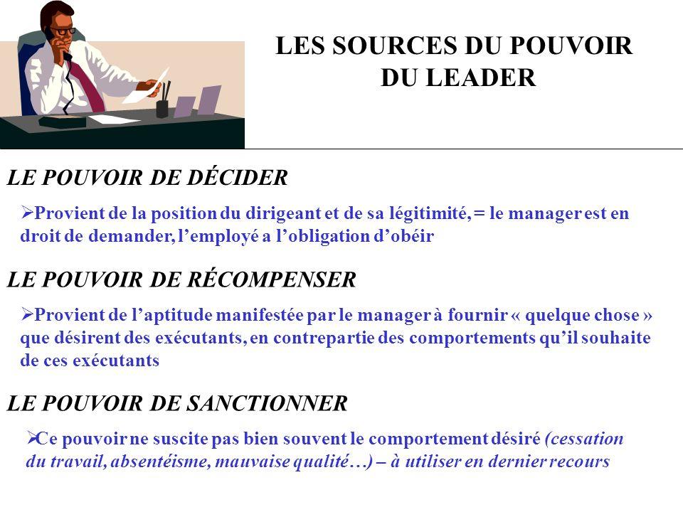 LE POUVOIR DE DÉCIDER LES SOURCES DU POUVOIR DU LEADER Provient de la position du dirigeant et de sa légitimité, = le manager est en droit de demander