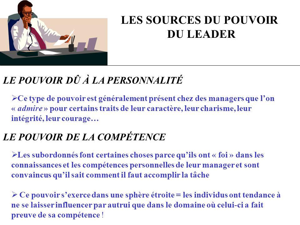 LES SOURCES DU POUVOIR DU LEADER LE POUVOIR DÛ À LA PERSONNALITÉ Ce type de pouvoir est généralement présent chez des managers que lon « admire » pour