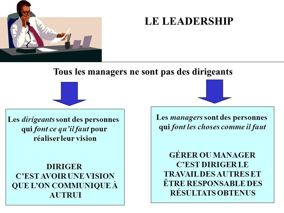 Les dirigeants sont des personnes qui font ce quil faut pour réaliser leur vision DIRIGER CEST AVOIR UNE VISION QUE LON COMMUNIQUE À AUTRUI Tous les m