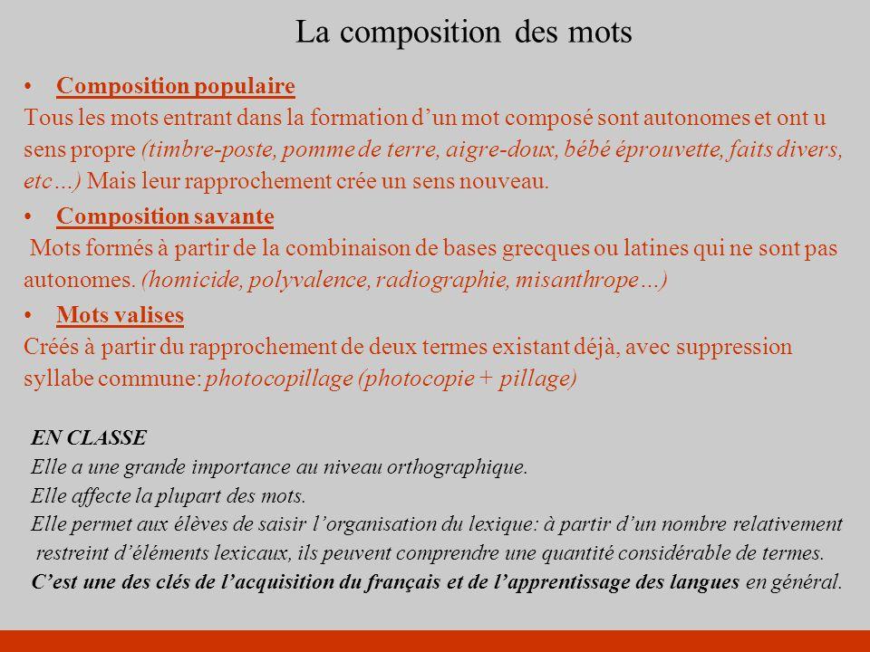 La composition des mots Composition populaire Tous les mots entrant dans la formation dun mot composé sont autonomes et ont u sens propre (timbre-post