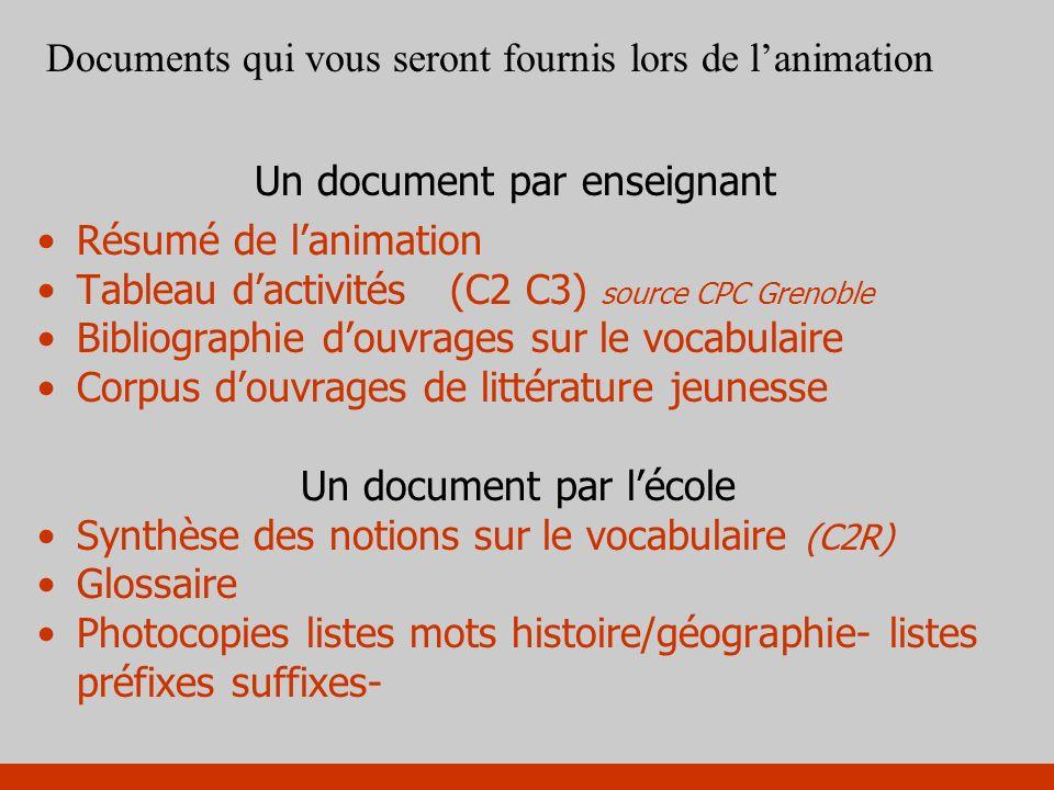 Un document par enseignant Résumé de lanimation Tableau dactivités (C2 C3) source CPC Grenoble Bibliographie douvrages sur le vocabulaire Corpus douvr