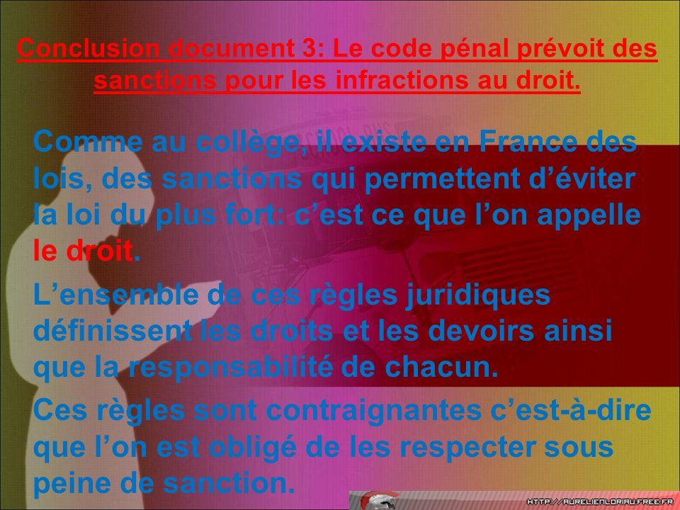 Conclusion document 3: Le code pénal prévoit des sanctions pour les infractions au droit. Comme au collège, il existe en France des lois, des sanction