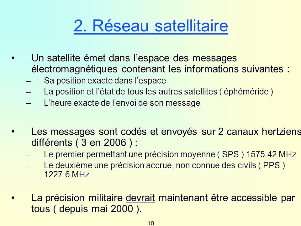 10 2. Réseau satellitaire Les messages sont codés et envoyés sur 2 canaux hertziens différents ( 3 en 2006 ) :Les messages sont codés et envoyés sur 2
